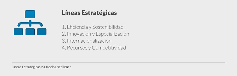 lineas estrategicas isotools excellence